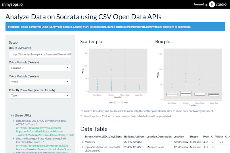 Code result: Web-based dashboard showing scatter and box plots based off of variables from CSV